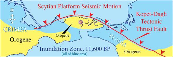 Scytian Platform Seismic Motion